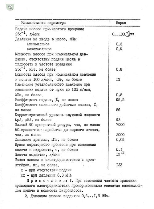 параметры 2Г 15-14