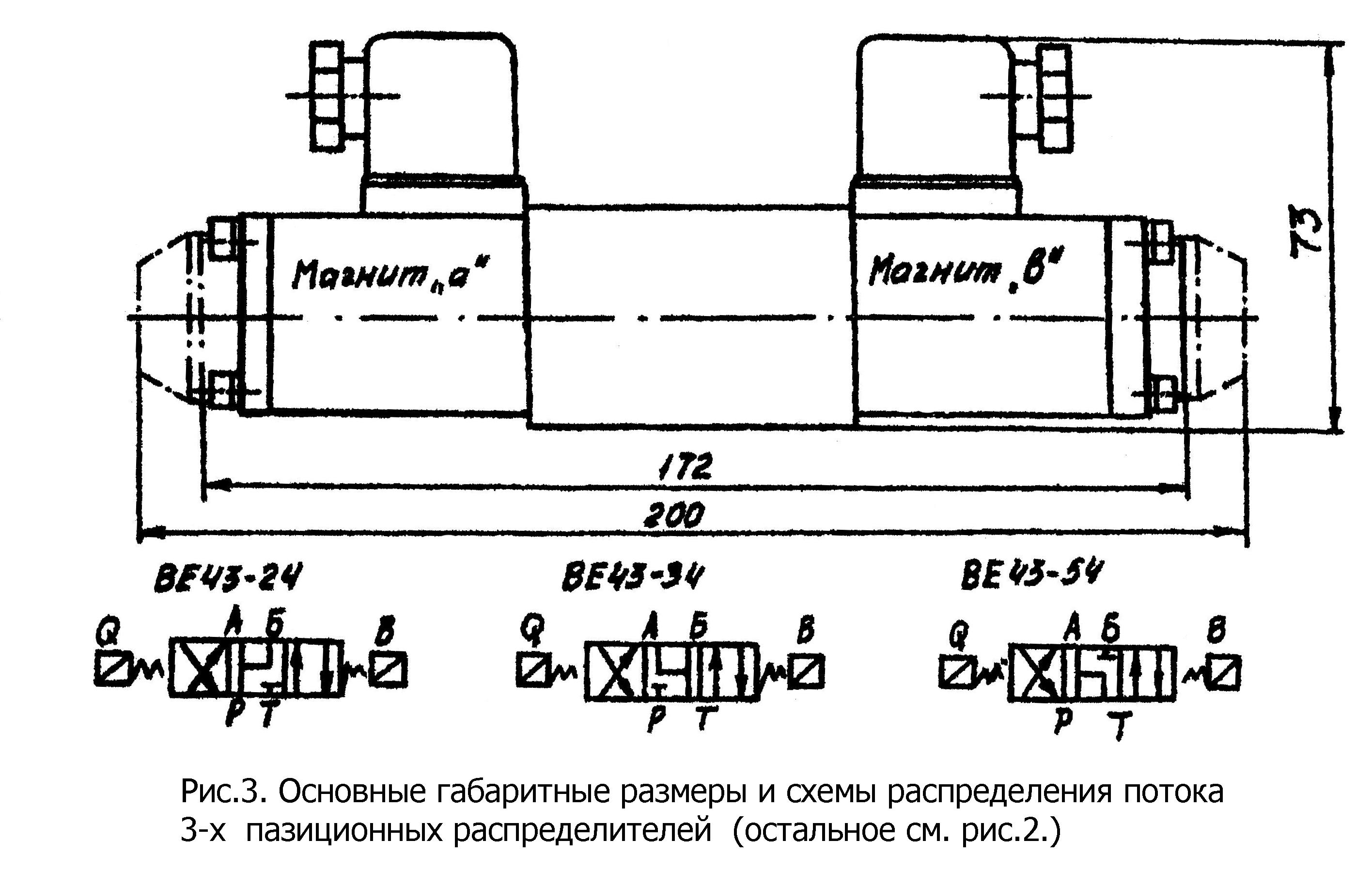 Гидрораспределители ВЕ43 24, ВЕ43 34, ВЕ43 54