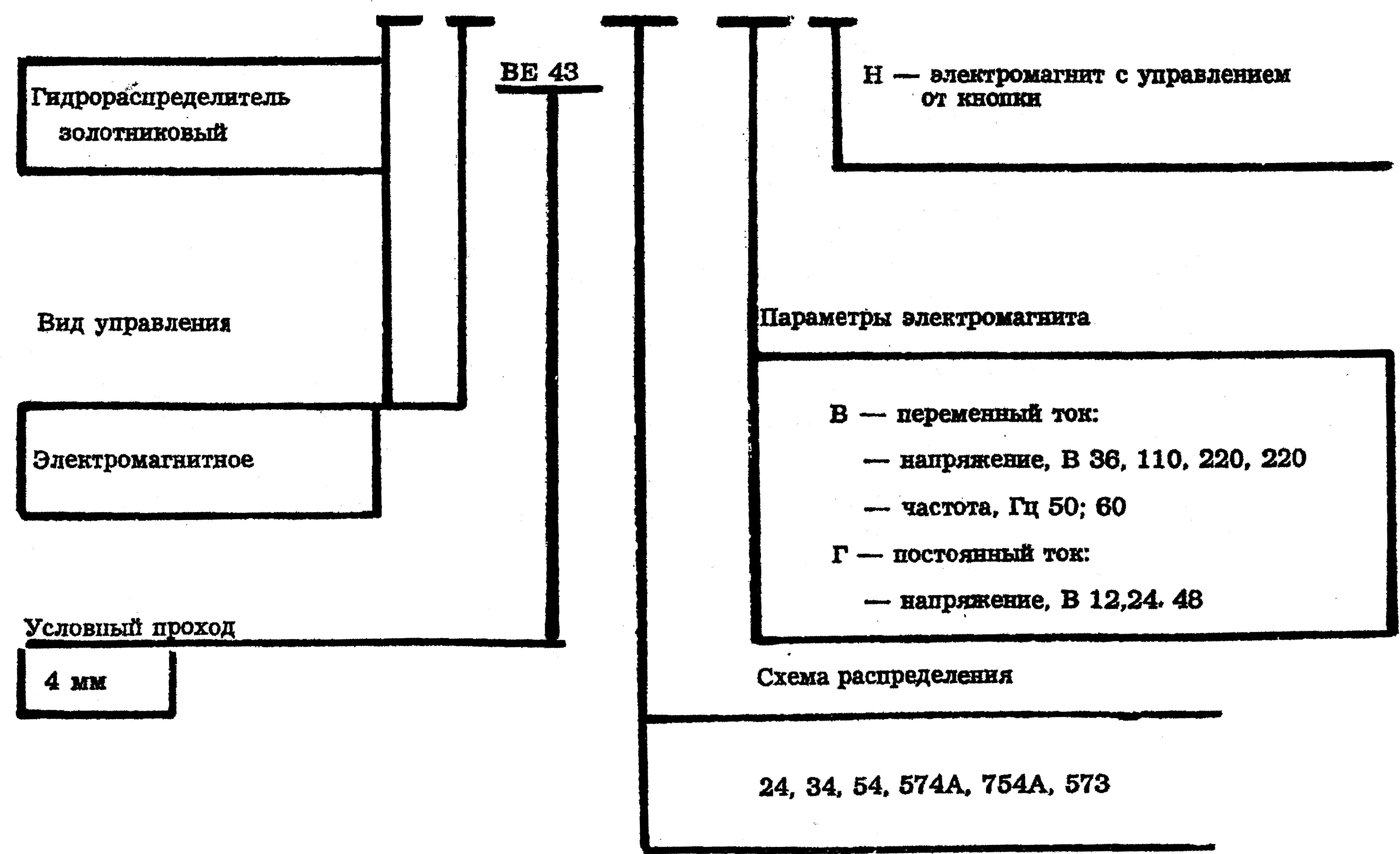 Расшифровка обозначения ВЕ 43