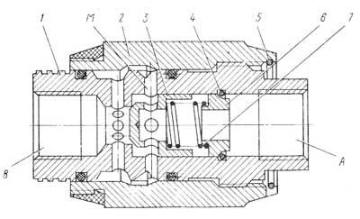 Гидродроссель КВМК10G.1.1, КВМК16G.1.1, КВМК25G.1.1, КВМК32G.1.1