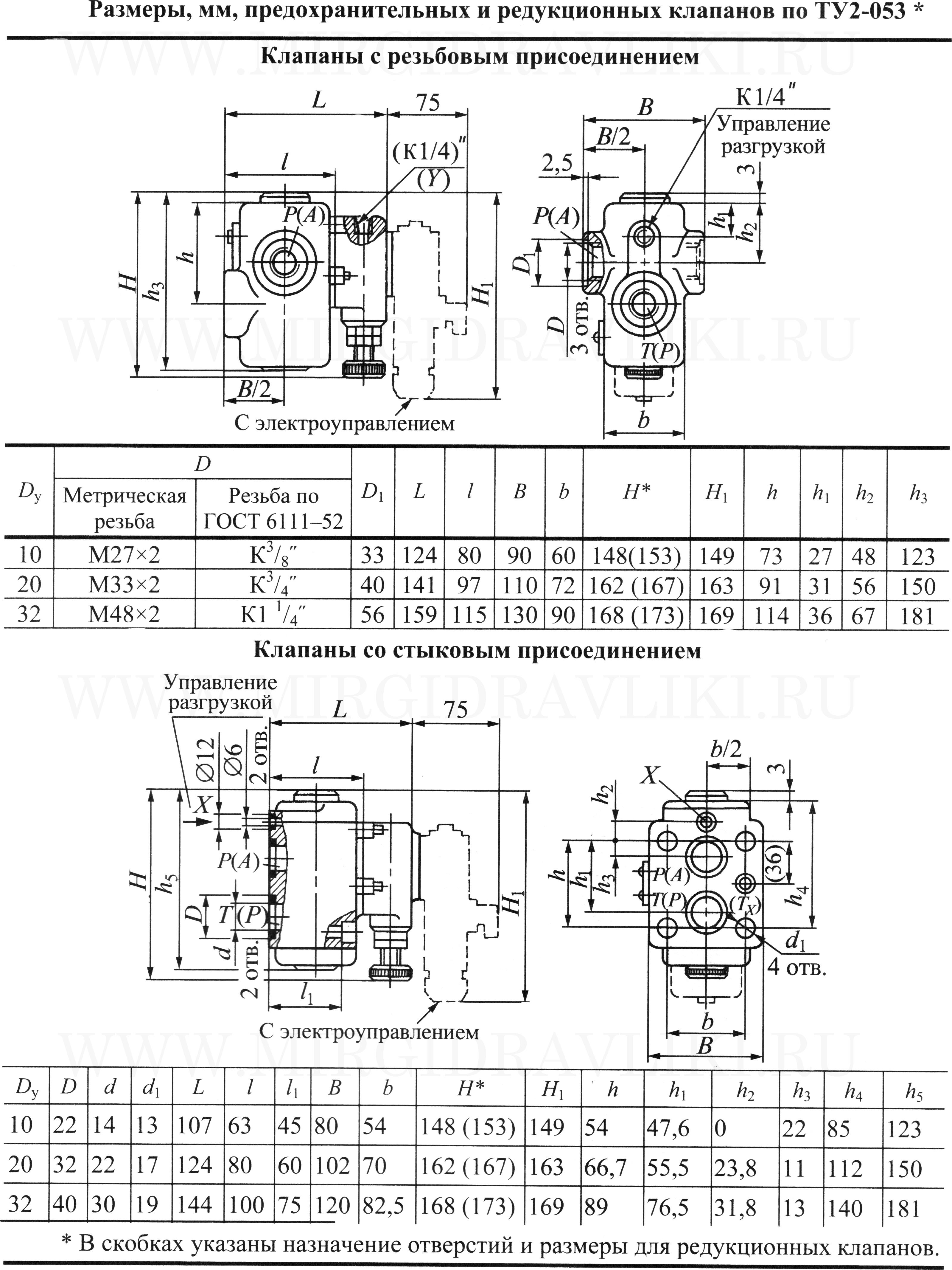 Присоеденительные и габаритные размеры клапана М-КР ВИД