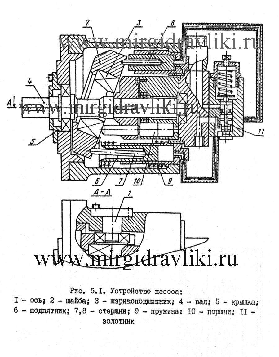 схема насоса 2 Г12-14